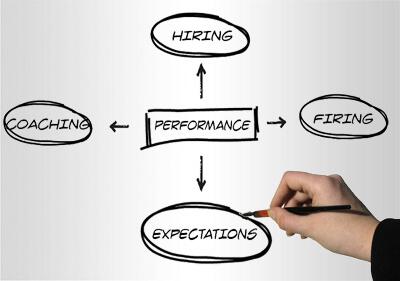Effectively Management Performance Through Simple Techniques