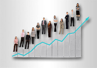 Measuring Employee Performance- A Guide For Employers