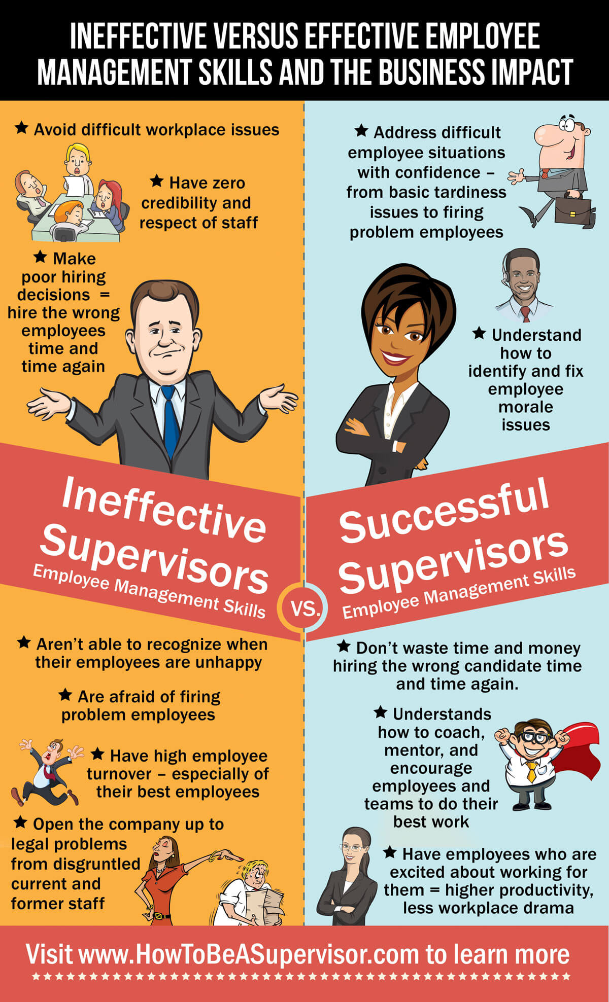 Employee Management Infograph